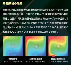 逆解析イメージ画像